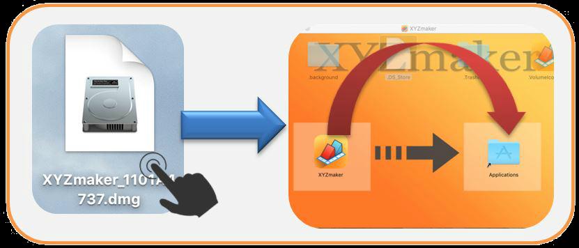 Mac install