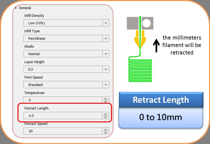 retract length